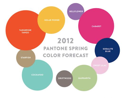 Pantone_Colors_SpringSummer_2012
