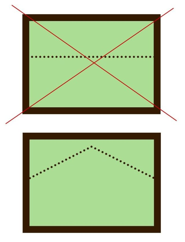 How to hang wall art designmeetscomfort.com