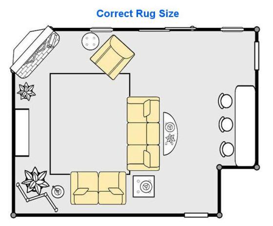 The Correct Size Area Rug